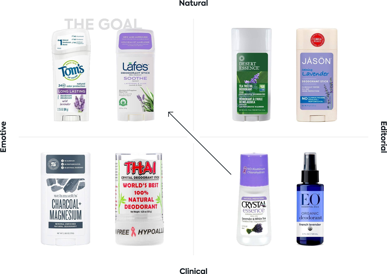 Crystal Deodorant Brand Positioning