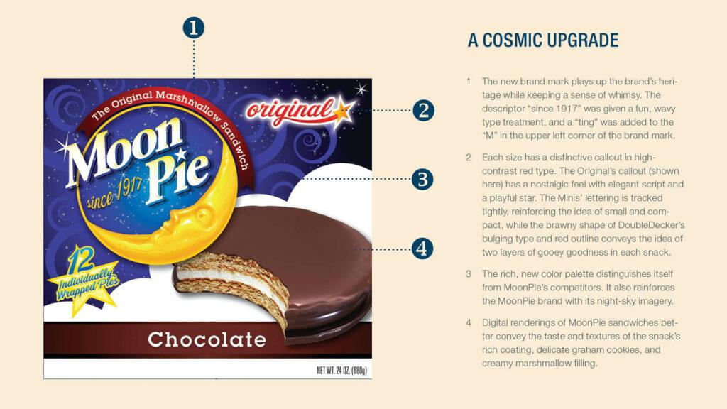 MoonPie Brand Packaging After GGB